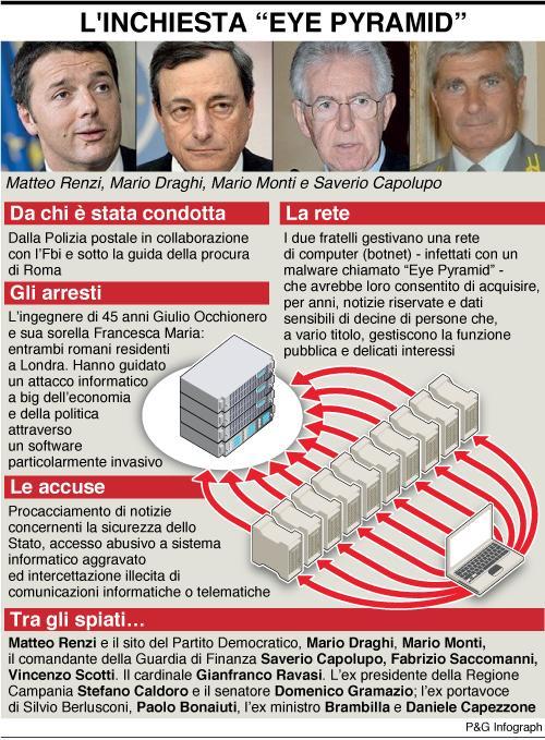 infografica-inchiesta-cyber-spionaggio