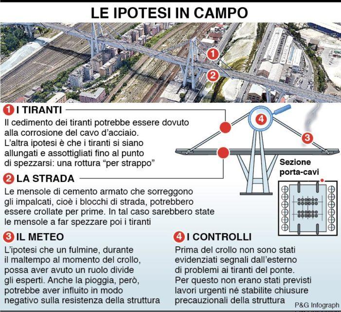 Genova, Pm: pronti all'abbattimento. Weico, carroponte non era ancora stato installato